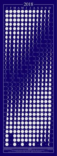 Moon Calendar Detail
