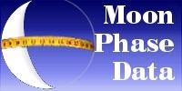 Lunar Calendar Information
