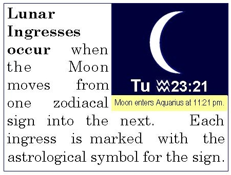 Ingress - Moon entering sign of Aquarius